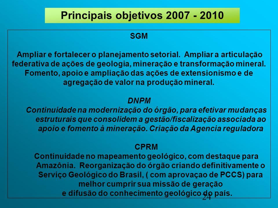Principais objetivos 2007 - 2010
