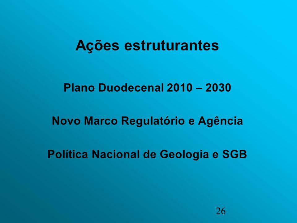Novo Marco Regulatório e Agência Política Nacional de Geologia e SGB