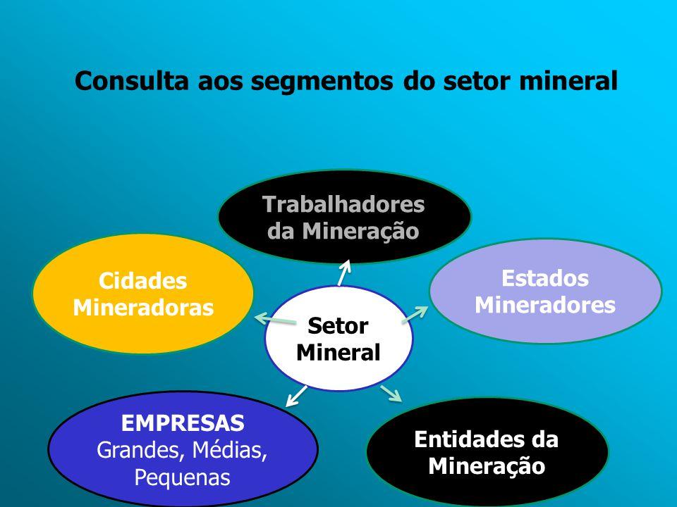 Consulta aos segmentos do setor mineral