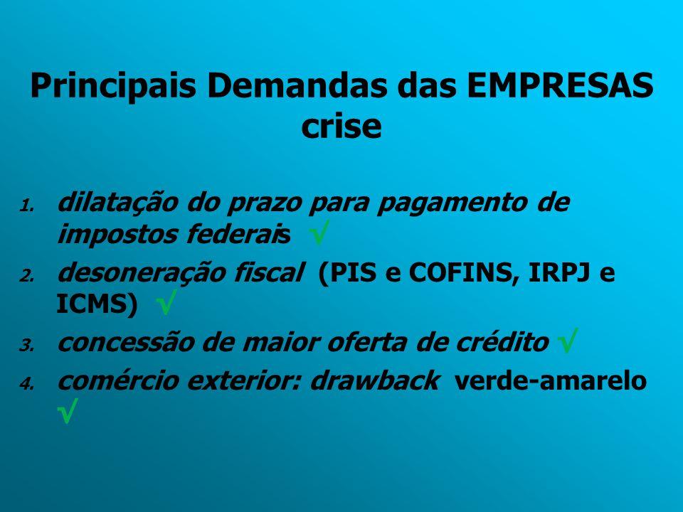 Principais Demandas das EMPRESAS crise