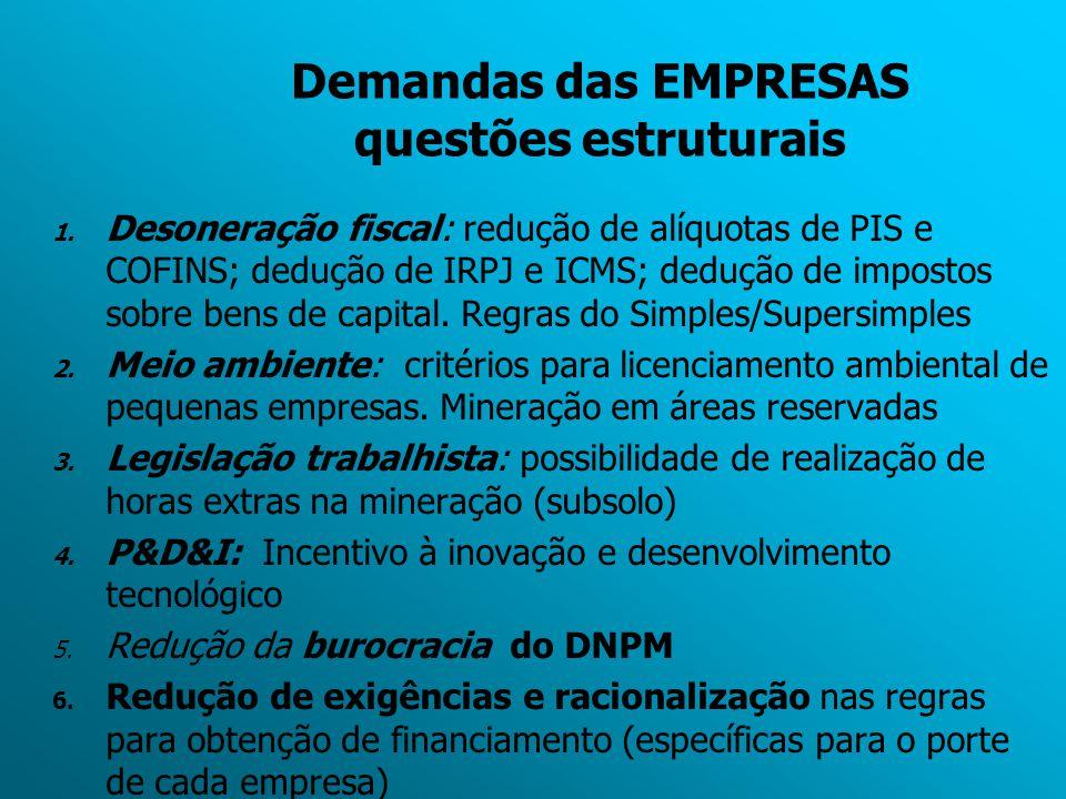 Demandas das EMPRESAS questões estruturais