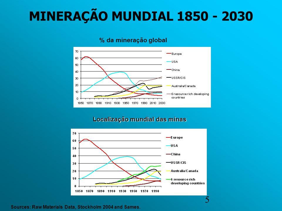 Localização mundial das minas