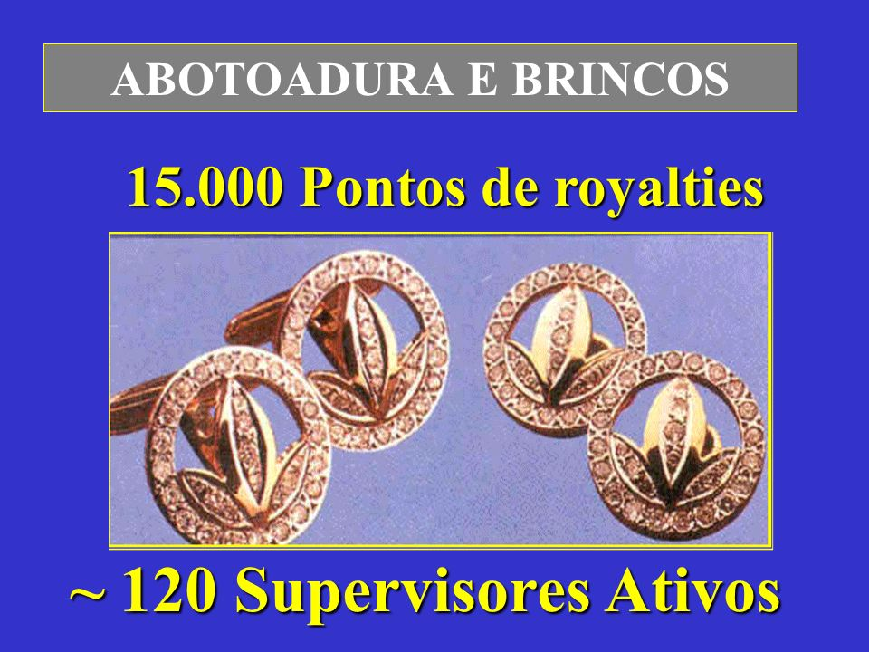 ~ 120 Supervisores Ativos 15.000 Pontos de royalties