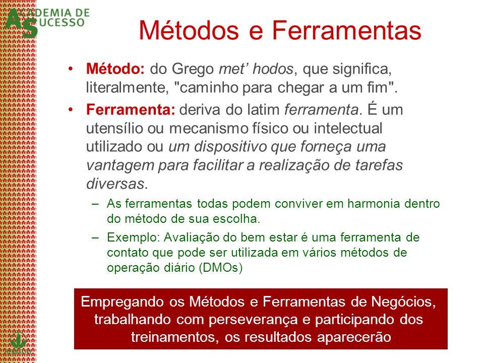 Métodos e FerramentasMétodo: do Grego met' hodos, que significa, literalmente, caminho para chegar a um fim .
