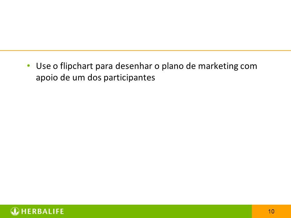 Use o flipchart para desenhar o plano de marketing com apoio de um dos participantes