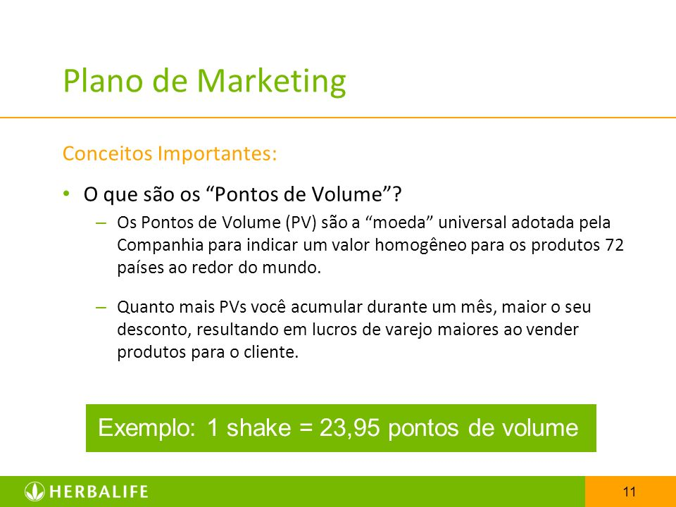 Plano de Marketing Exemplo: 1 shake = 23,95 pontos de volume