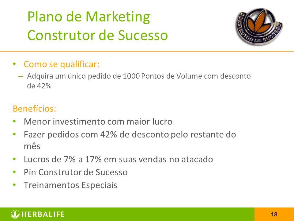 Plano de Marketing Construtor de Sucesso