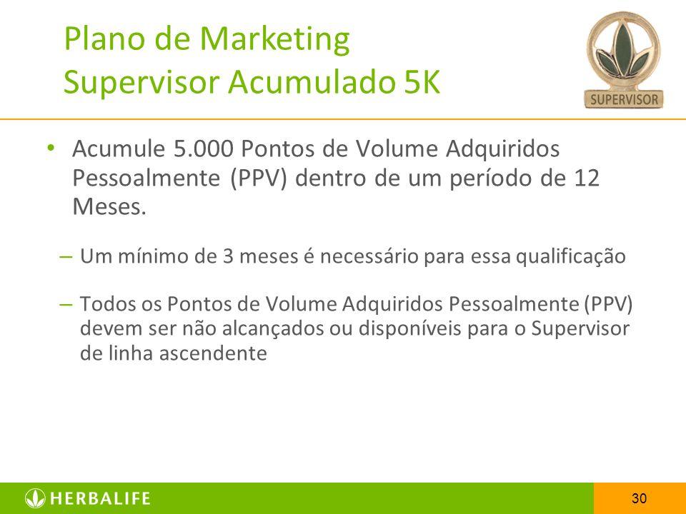 Plano de Marketing Supervisor Acumulado 5K