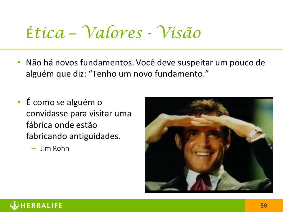 Ética – Valores - Visão Não há novos fundamentos. Você deve suspeitar um pouco de alguém que diz: Tenho um novo fundamento.