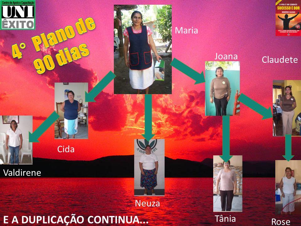 4° Plano de 90 dias E A DUPLICAÇÃO CONTINUA... Maria Joana Claudete