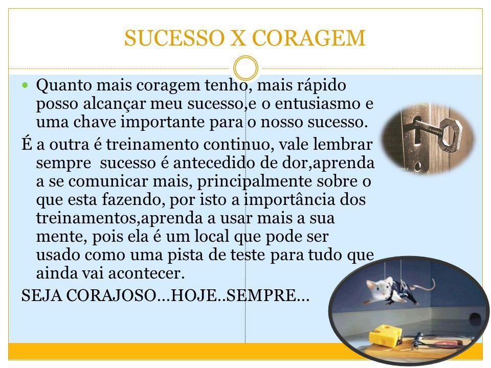 SUCESSO X CORAGEM Quanto mais coragem tenho, mais rápido posso alcançar meu sucesso,e o entusiasmo e uma chave importante para o nosso sucesso.