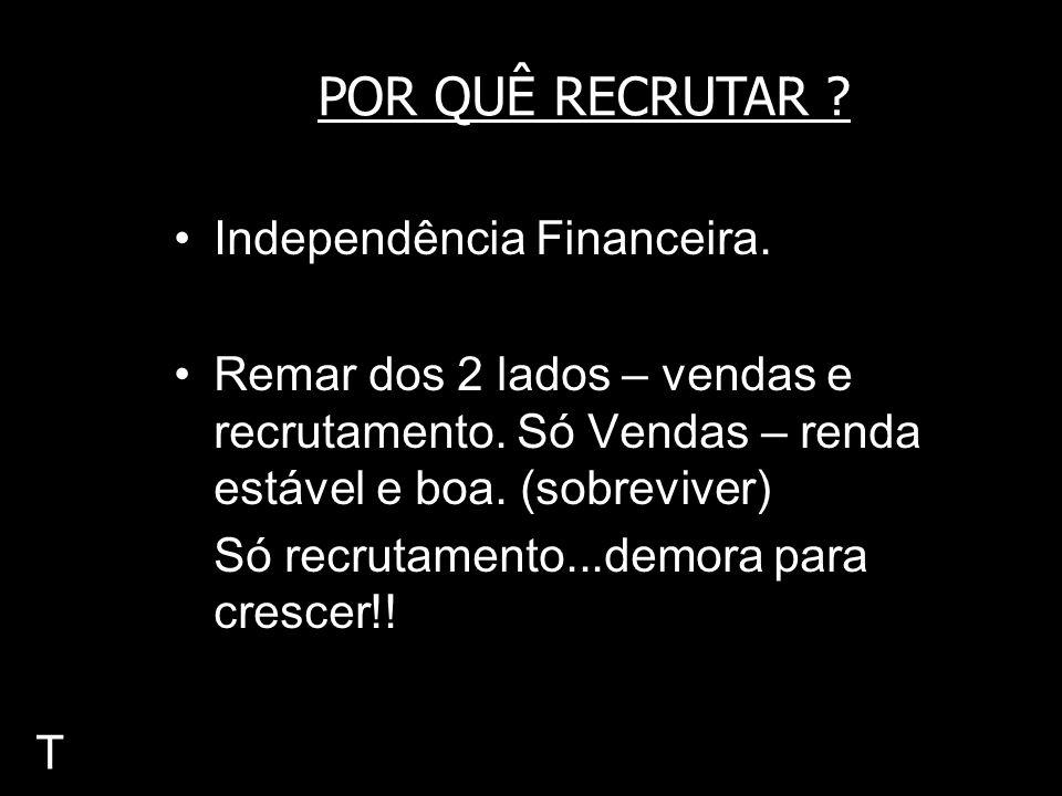 POR QUÊ RECRUTAR Independência Financeira.