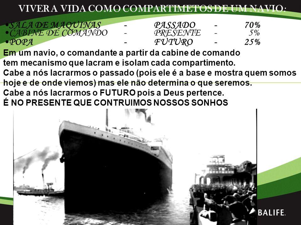 VIVER A VIDA COMO COMPARTIMETOS DE UM NAVIO: