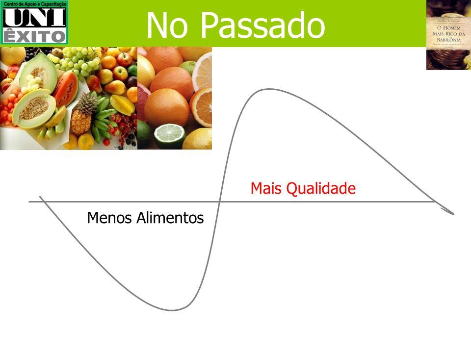 No Passado Mais Qualidade Menos Alimentos