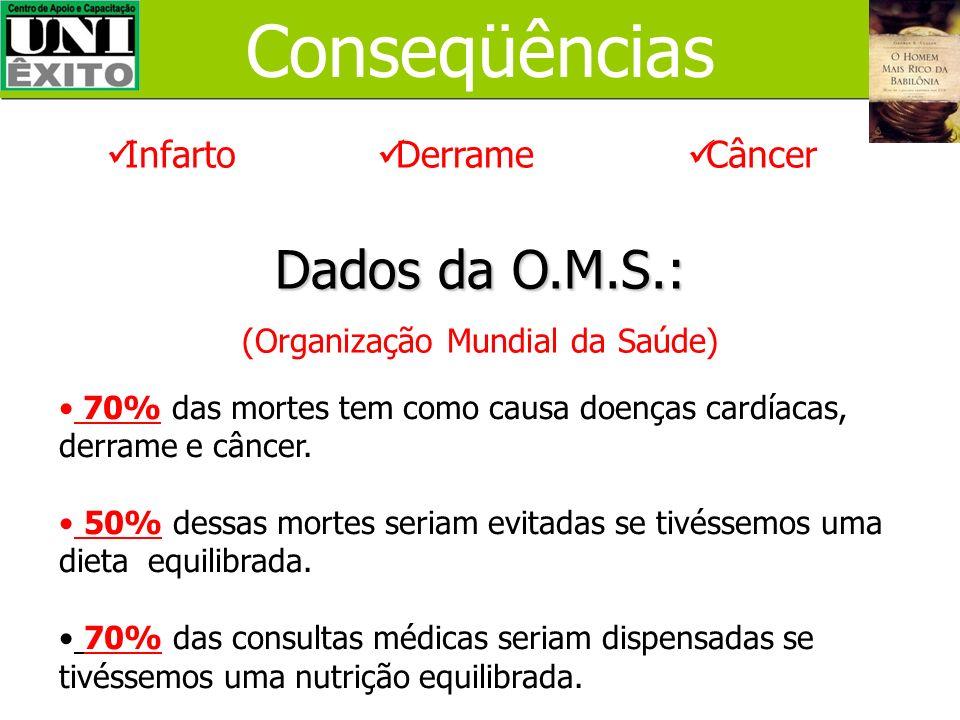 (Organização Mundial da Saúde)