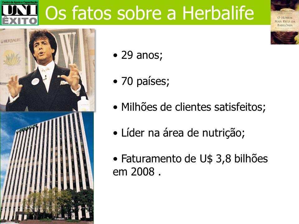 Os fatos sobre a Herbalife