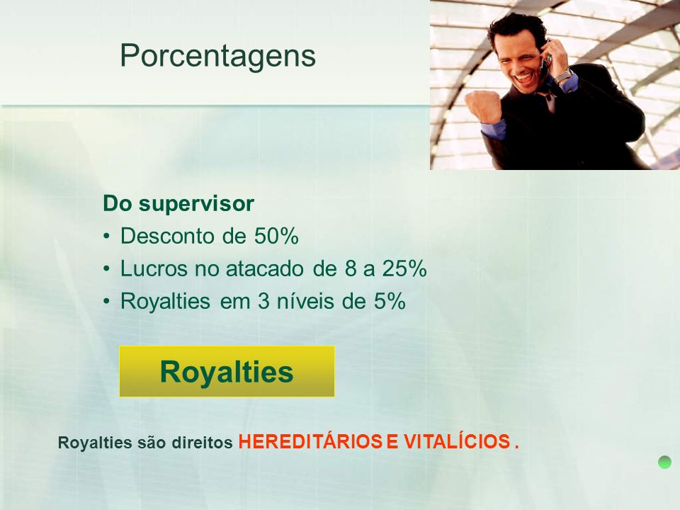 Porcentagens Royalties Do supervisor Desconto de 50%