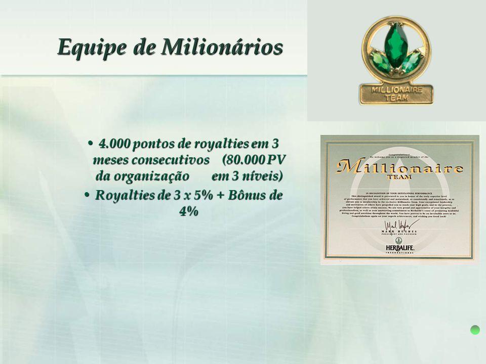 Royalties de 3 x 5% + Bônus de 4%