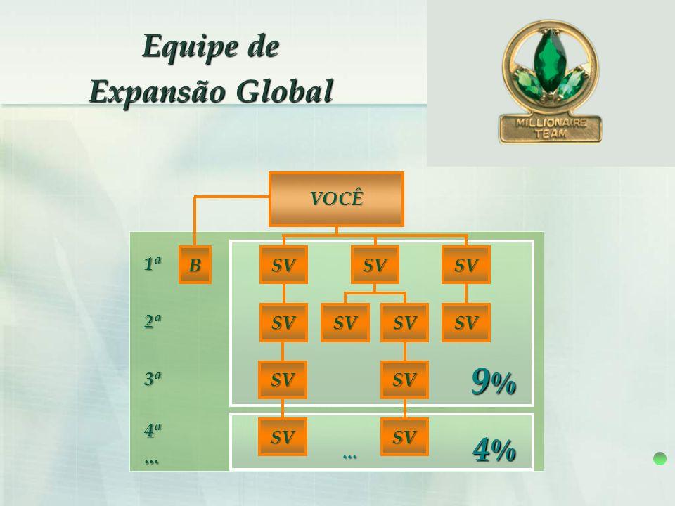 9% 4% Equipe de Expansão Global VOCÊ 1ª B SV SV SV 2ª SV SV SV SV 3ª