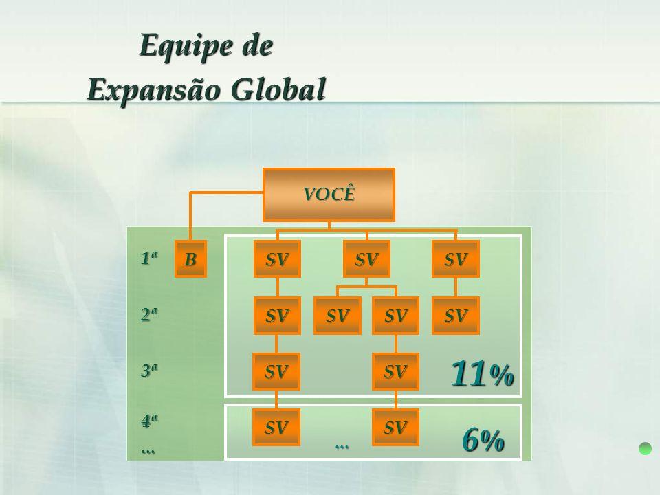 11% 6% Equipe de Expansão Global VOCÊ 1ª B SV SV SV 2ª SV SV SV SV 3ª