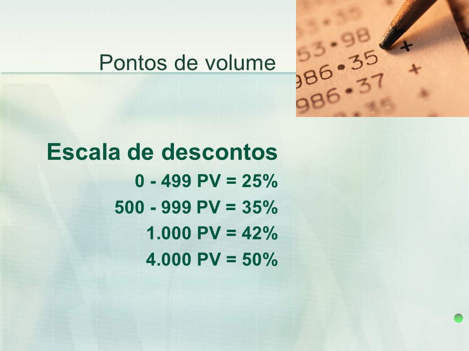 Escala de descontos Pontos de volume 0 - 499 PV = 25%