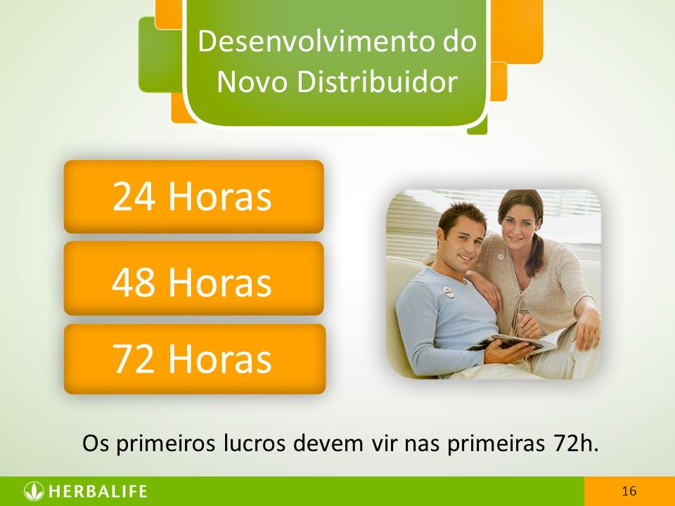 24 Horas 48 Horas 72 Horas Desenvolvimento do Novo Distribuidor