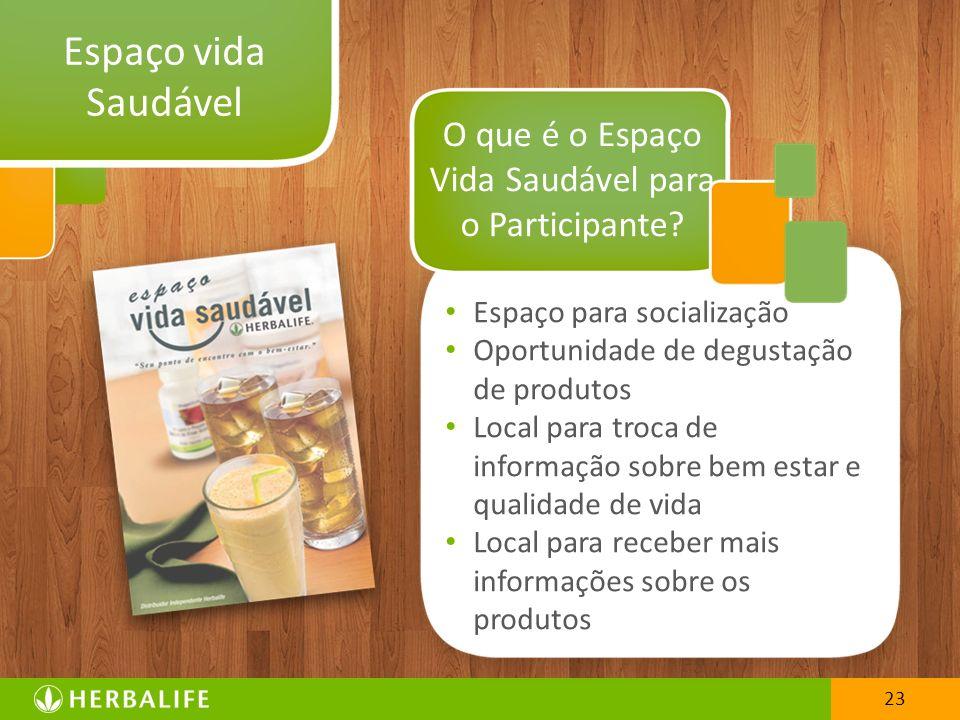 O que é o Espaço Vida Saudável para o Participante