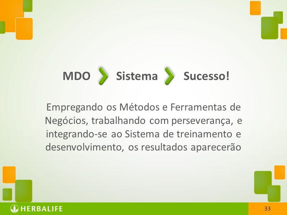 MDO Sistema. Sucesso!