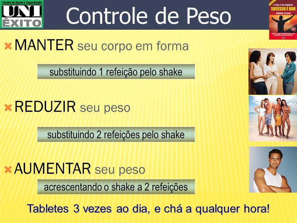 Controle de Peso MANTER seu corpo em forma REDUZIR seu peso