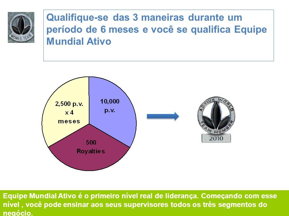 Qualifique-se das 3 maneiras durante um período de 6 meses e você se qualifica Equipe Mundial Ativo
