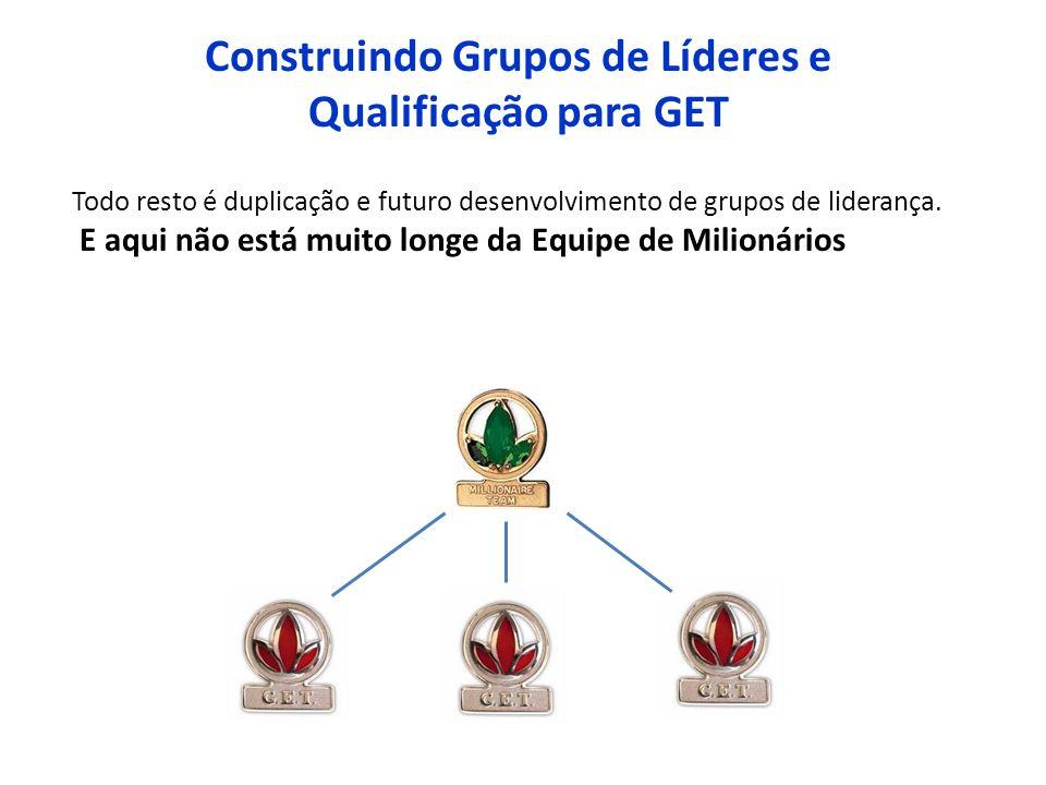 Construindo Grupos de Líderes e Qualificação para GET