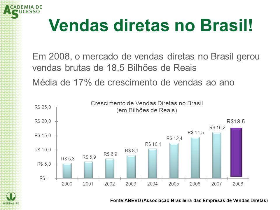 Vendas diretas no Brasil!