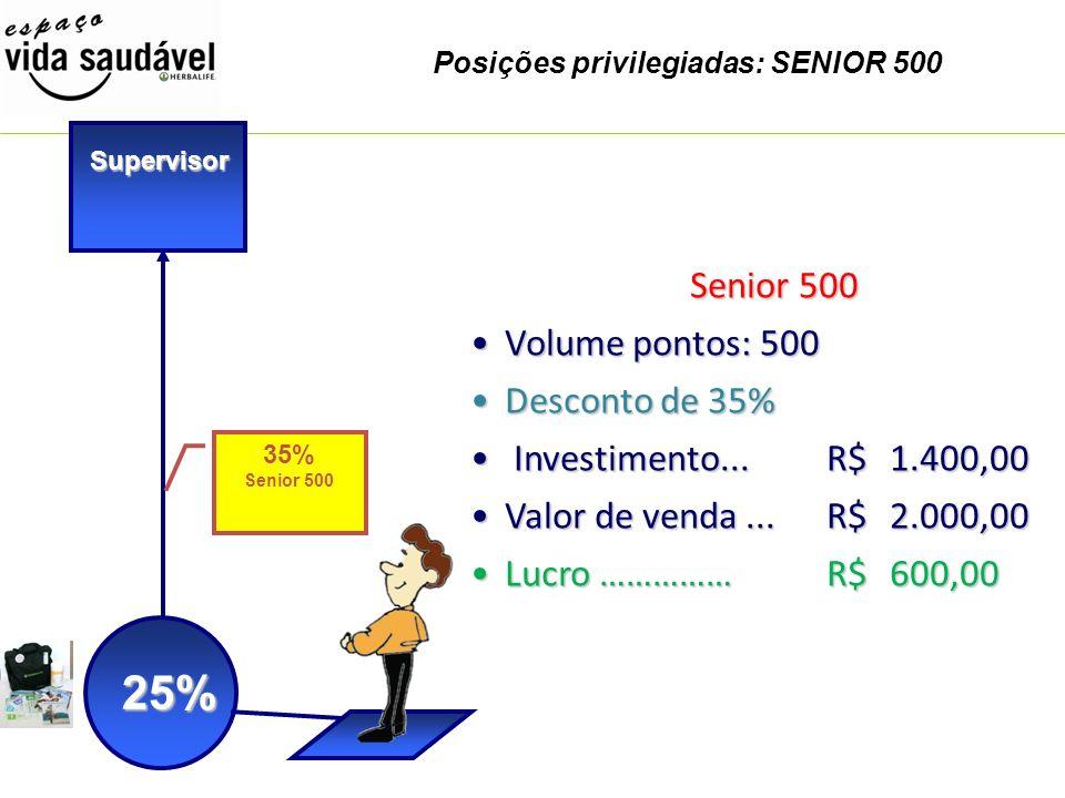 Posições privilegiadas: SENIOR 500