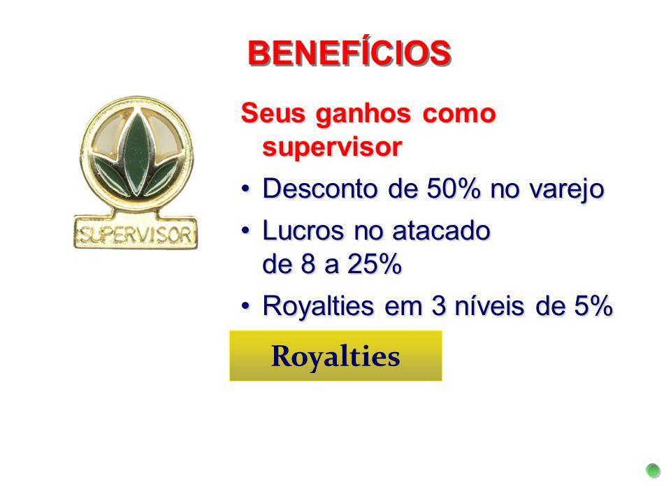 BENEFÍCIOS Royalties Seus ganhos como supervisor