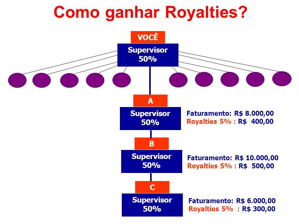 Como ganhar Royalties VOCÊ Supervisor 50% A Supervisor 50% B