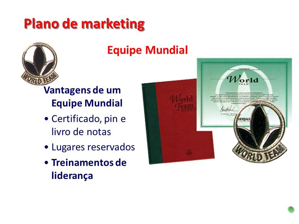 Plano de marketing Equipe Mundial Vantagens de um Equipe Mundial