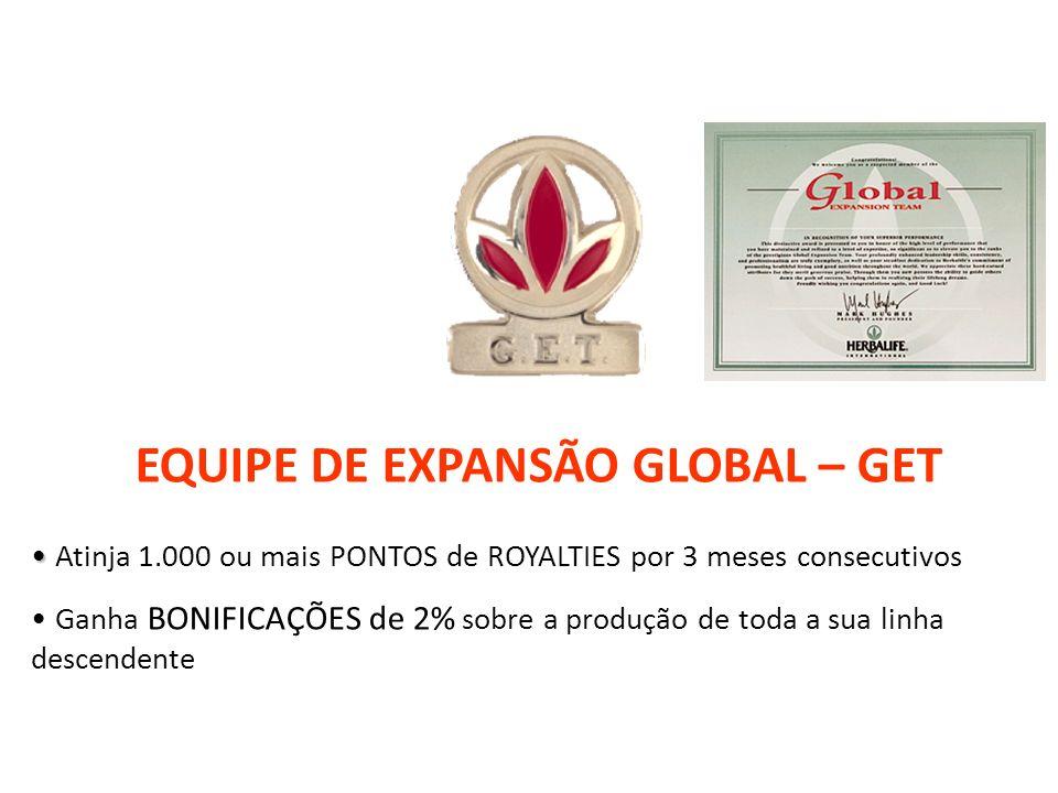 EQUIPE DE EXPANSÃO GLOBAL – GET