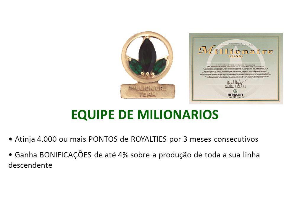 EQUIPE DE MILIONARIOS Atinja 4.000 ou mais PONTOS de ROYALTIES por 3 meses consecutivos.