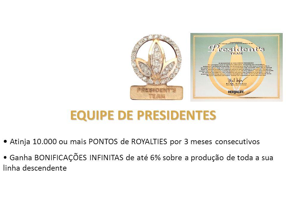 EQUIPE DE PRESIDENTES Atinja 10.000 ou mais PONTOS de ROYALTIES por 3 meses consecutivos.