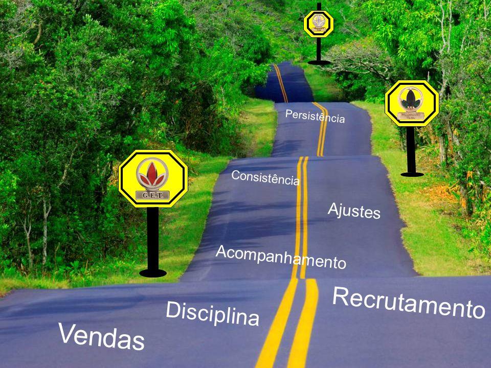 Vendas Recrutamento Disciplina Ajustes Acompanhamento Consistência