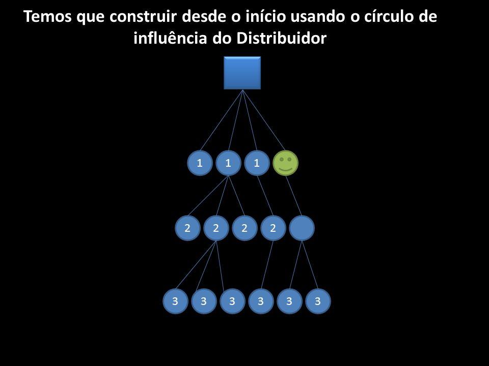 Temos que construir desde o início usando o círculo de influência do Distribuidor
