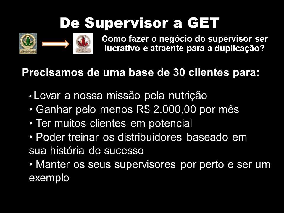 De Supervisor a GET Precisamos de uma base de 30 clientes para: