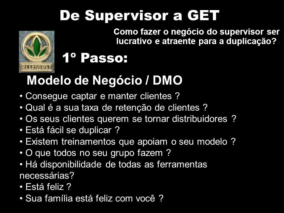 De Supervisor a GET 1º Passo: Modelo de Negócio / DMO