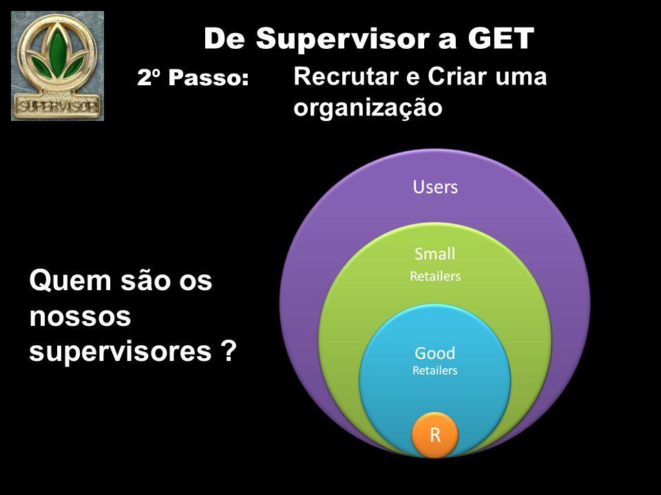 Quem são os nossos supervisores