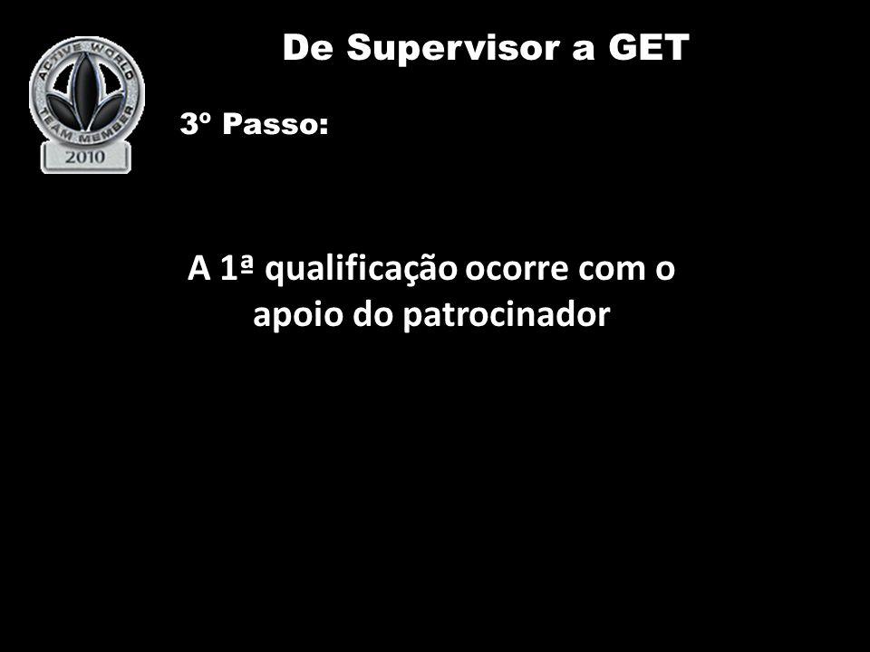 De Supervisor a GET Team
