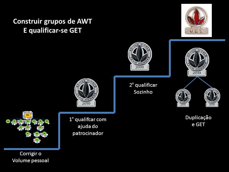 Construir grupos de AWT