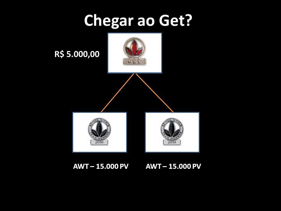 Chegar ao Get R$ 5.000,00 AWT – 15.000 PV AWT – 15.000 PV