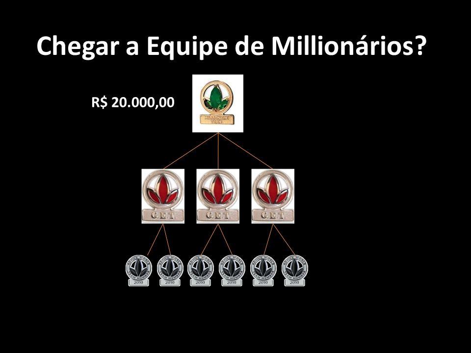Chegar a Equipe de Millionários
