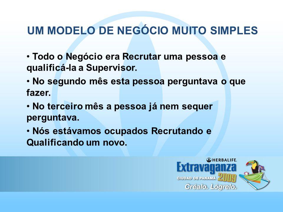 UM MODELO DE NEGÓCIO MUITO SIMPLES