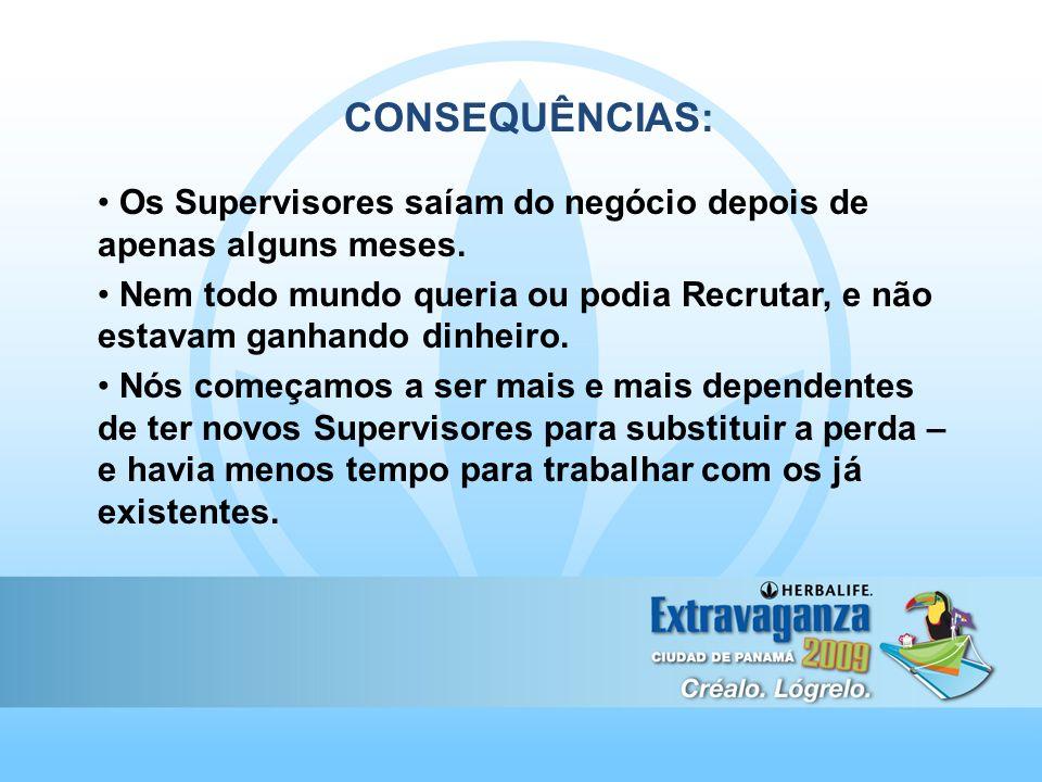 CONSEQUÊNCIAS: Os Supervisores saíam do negócio depois de apenas alguns meses.